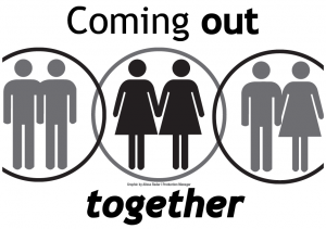 Coming Out Together